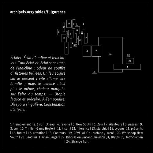 fulgurance | Mise en page réalisée par Nicolas Pirus https://nicolaspirus.com/