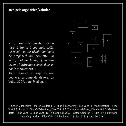 volution | Mise en page réalisée par Nicolas Pirus https://nicolaspirus.com/